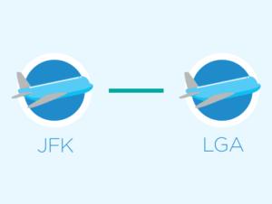 Transfer do JFK para LaGuardia ou de LaGuardia para JFK