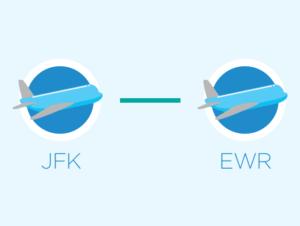 Transfer do JFK para Newark ou de Newark para JFK