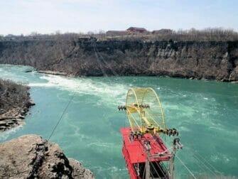 Niagara Falls turbilhão